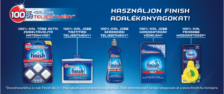 finish_additives
